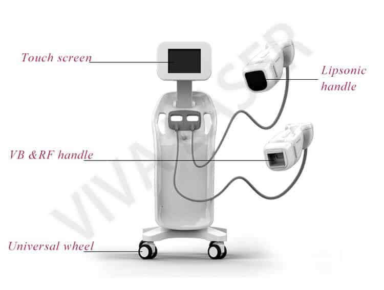 Liposonix machine price design