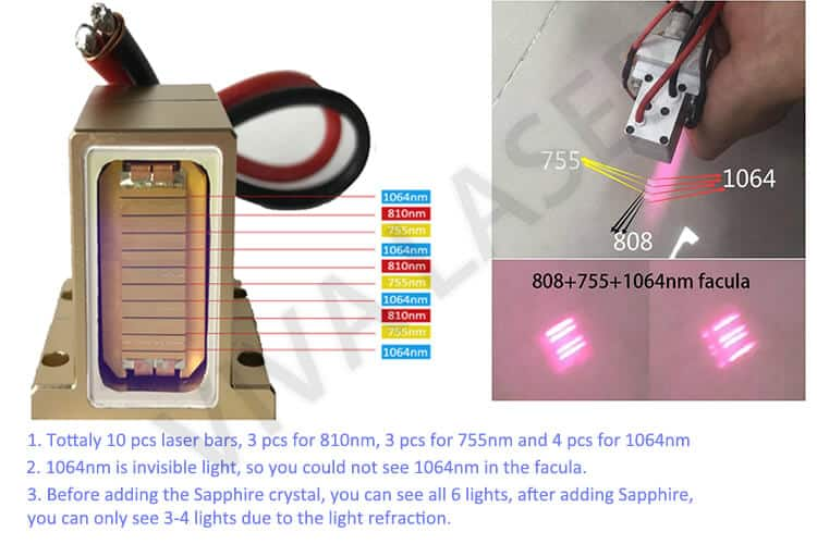diode laser ipl machine 3 wave