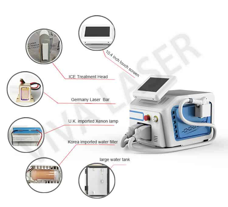 Diode laser + IPL 2 in 1 design
